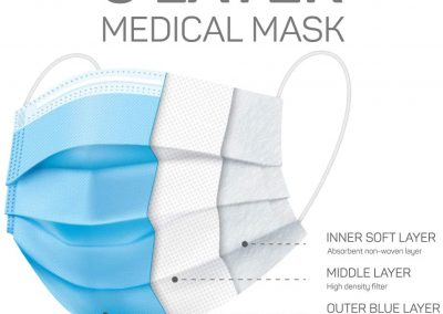 Disposable Face Masks for Adults (40 boxes of 50 masks per single one)